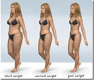 Con che cominciare esercizi per perdita di peso