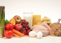 dieta-proteica-per-dimagrire-alimenti