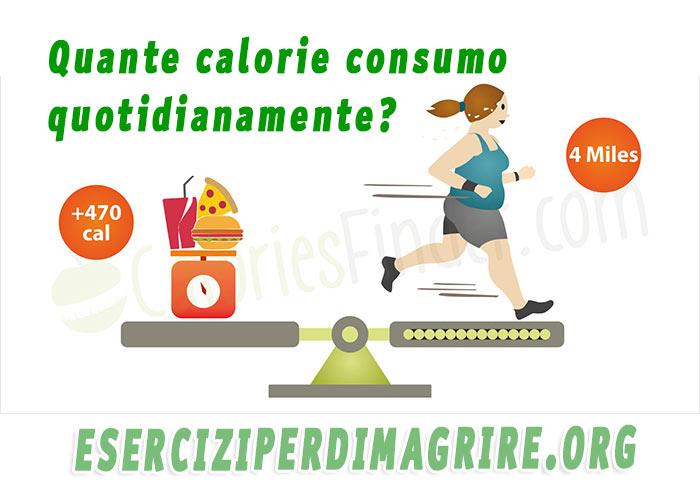 calcolo-calorie-giornaliere-fabbisogno-calorico