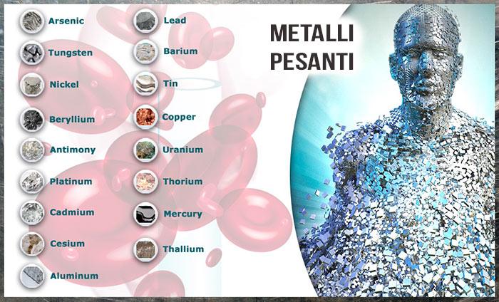 intossicazione-metalli-pesanti