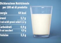latte-valori-nutrizionali